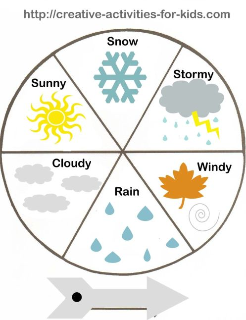 kids weather report template - free printables